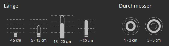 Filter-Vibratoren
